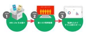AWL Lite導入の流れイメージ