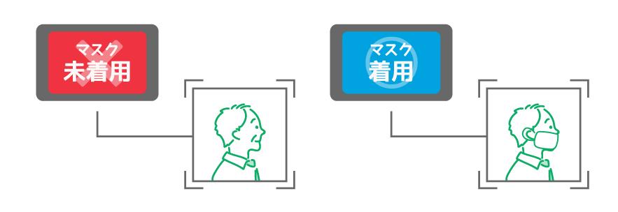 マスク検知機能イメージ