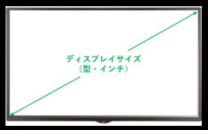 デジタルサイネージのインチサイズイメージ